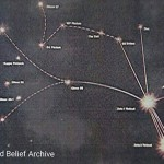 Star map drawn by UFO abducted Betty Hill in 1960s matched to constellation – Mirror Online